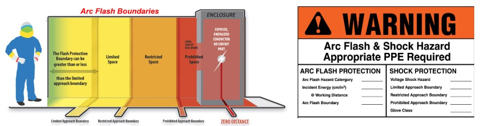 arc flash and shock hazard boundary drawing